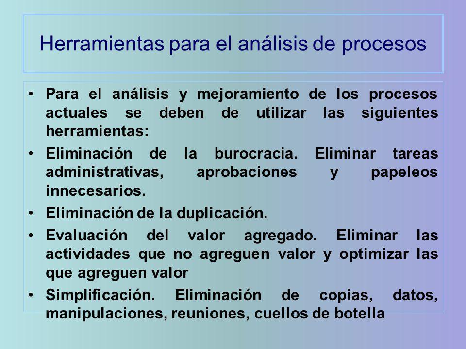 Herramientas para el análisis de procesos Para el análisis y mejoramiento de los procesos actuales se deben de utilizar las siguientes herramientas: Eliminación de la burocracia.
