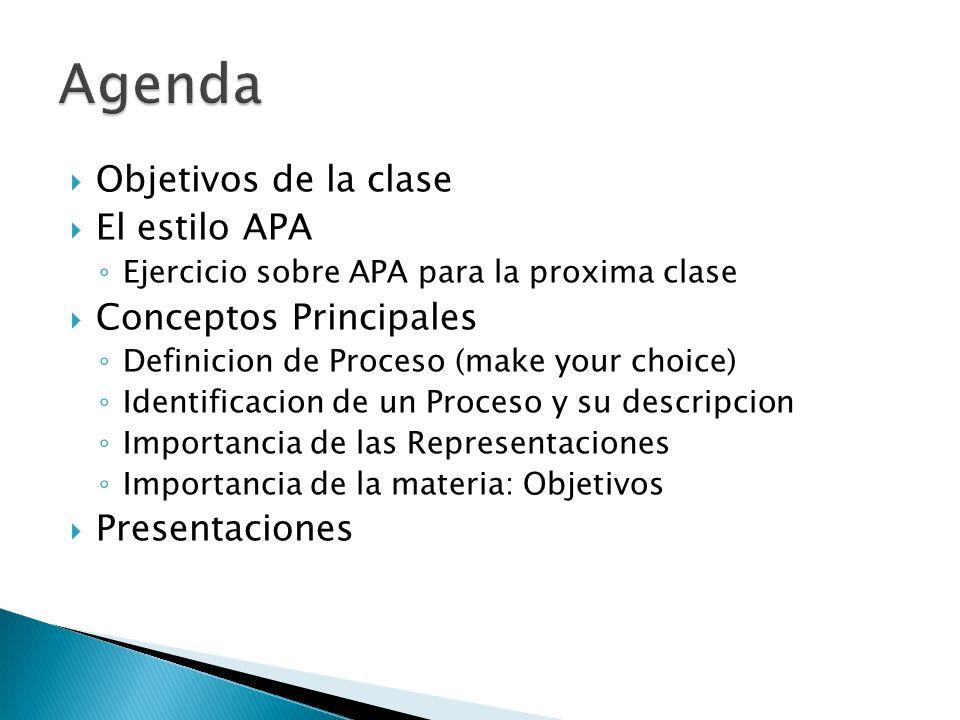 Objetivos de la clase El estilo APA Ejercicio sobre APA para la proxima clase Conceptos Principales Definicion de Proceso (make your choice) Identificacion de un Proceso y su descripcion Importancia de las Representaciones Importancia de la materia: Objetivos Presentaciones