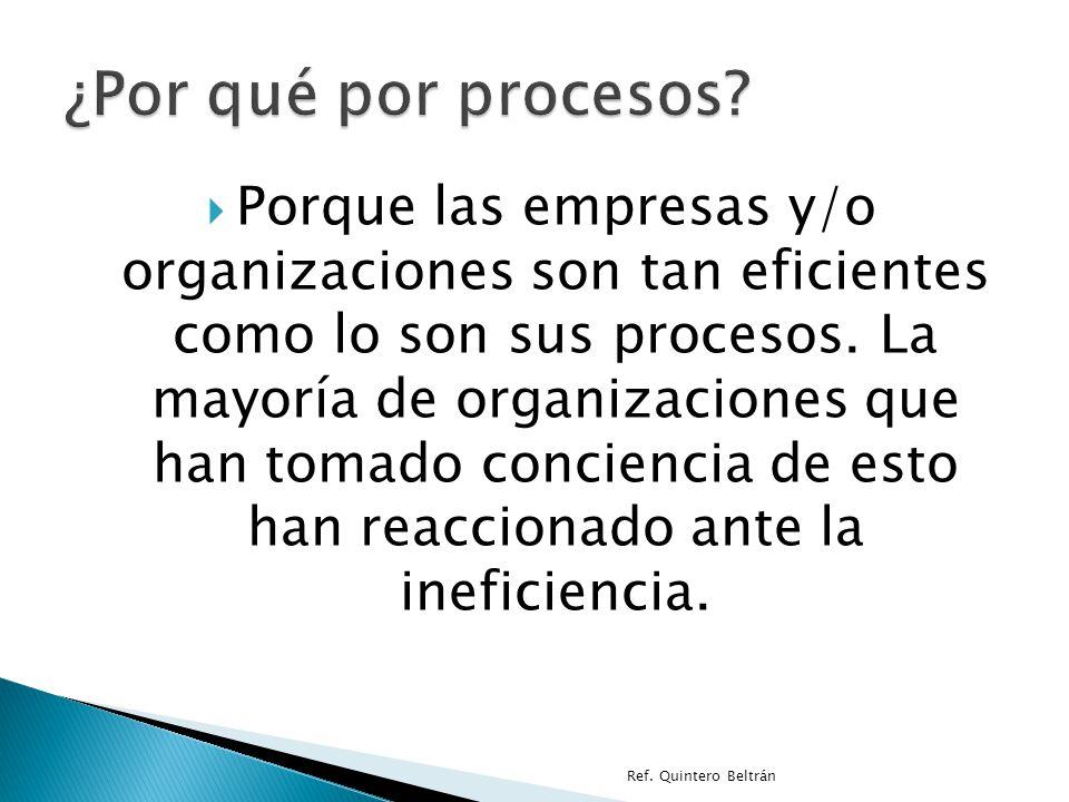 Ref. Quintero Beltrán Porque las empresas y/o organizaciones son tan eficientes como lo son sus procesos. La mayoría de organizaciones que han tomado