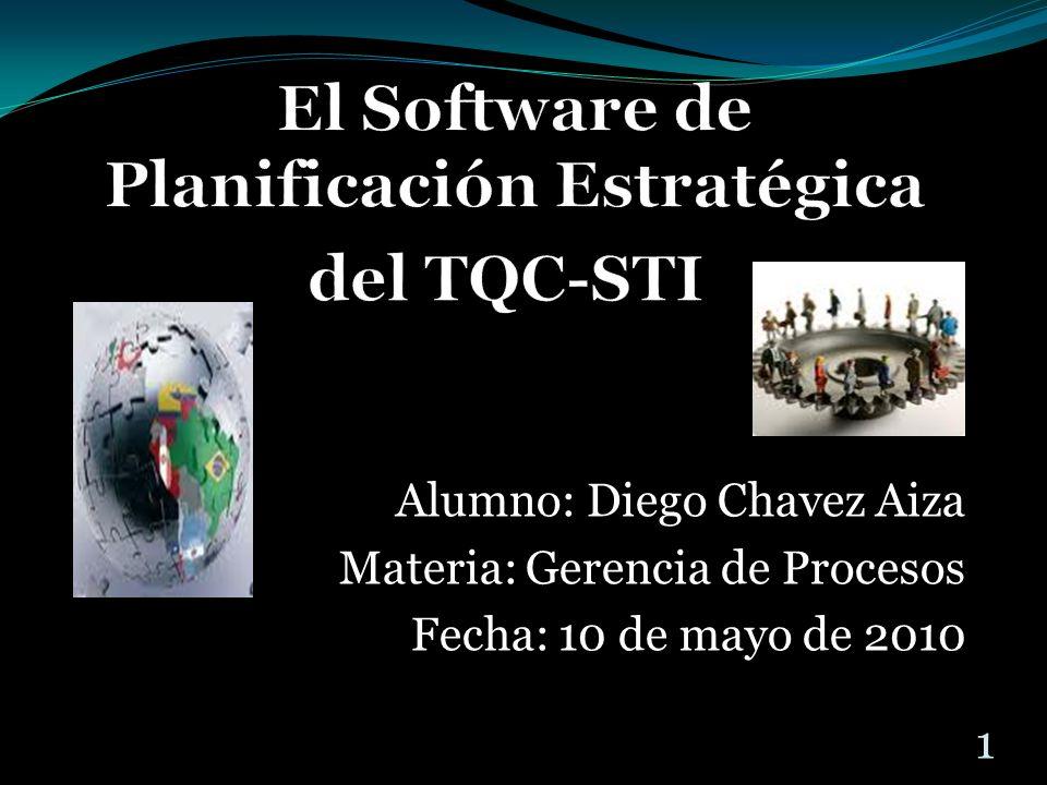 Alumno: Diego Chavez Aiza Materia: Gerencia de Procesos Fecha: 10 de mayo de 2010 1