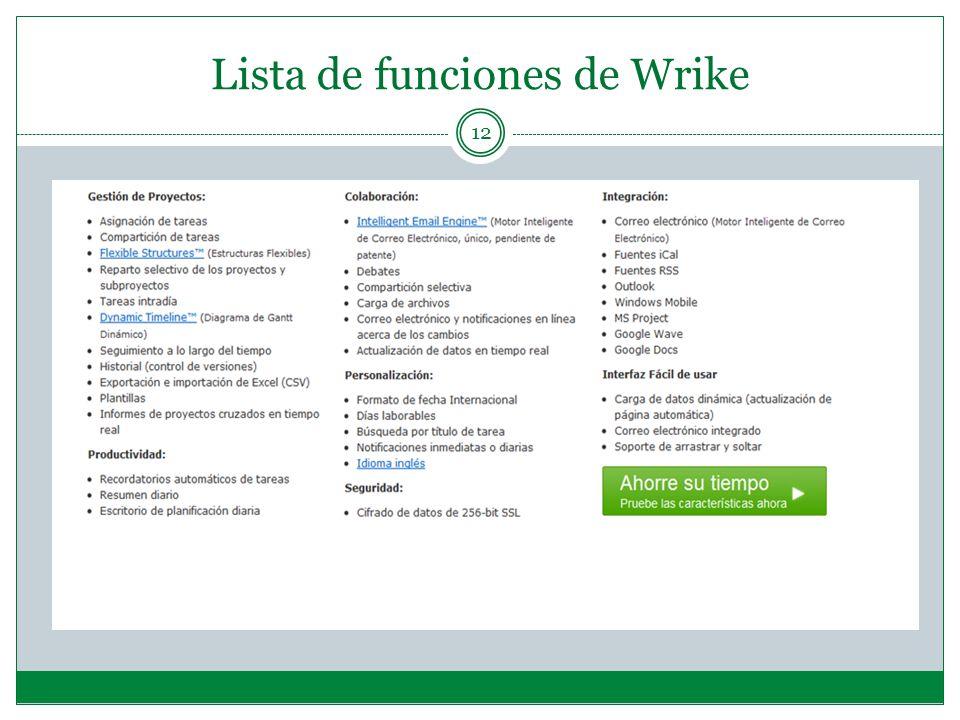Lista de funciones de Wrike 12