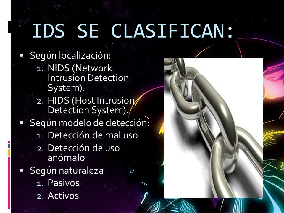 NIDS Analiza el tráfico de toda la red Examina paquetes en búsqueda de opciones no permitidas y diseñadas para no ser detectadas por los cortafuegos Produce alertas cuando se intenta explorar algún fallo de un programa de un servidor