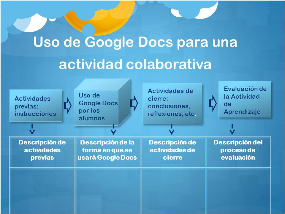 Uso de Google Docs para una actividad colaborativa Actividades previas: instrucciones Uso de Google Docs por los alumnos Actividades de cierre: conclusiones, reflexiones, etc.
