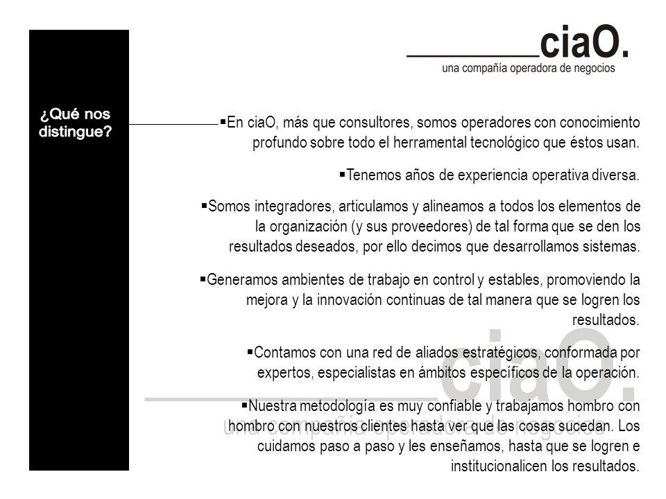 Servicios a la Operación (1).Servicios de Planeación de las Operaciones (3).