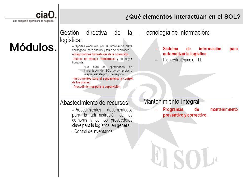 ¿Qué elementos interactúan en el SOL.