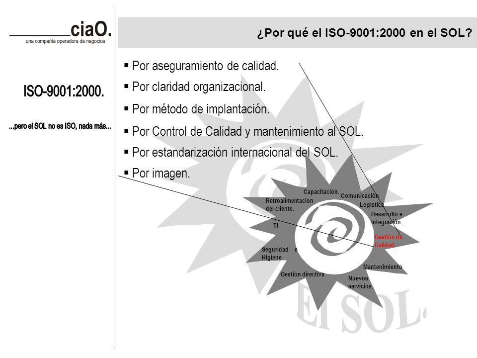 ¿Por qué el ISO-9001:2000 en el SOL. Por aseguramiento de calidad.
