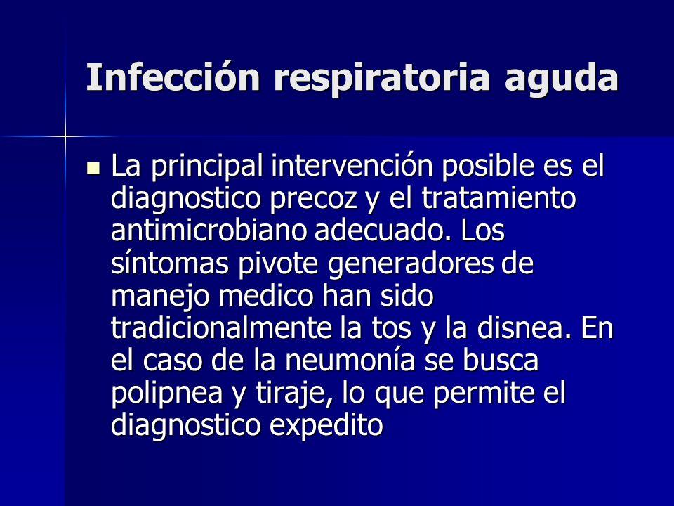 Infección respiratoria aguda La principal intervención posible es el diagnostico precoz y el tratamiento antimicrobiano adecuado. Los síntomas pivote