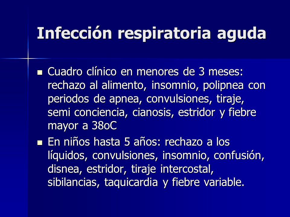 Infección respiratoria aguda Cuadro clínico en menores de 3 meses: rechazo al alimento, insomnio, polipnea con periodos de apnea, convulsiones, tiraje