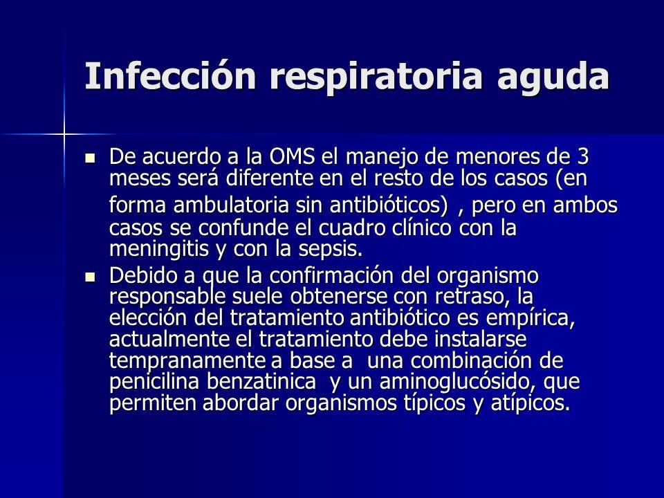 Infección respiratoria aguda De acuerdo a la OMS el manejo de menores de 3 meses será diferente en el resto de los casos (en forma ambulatoria sin ant