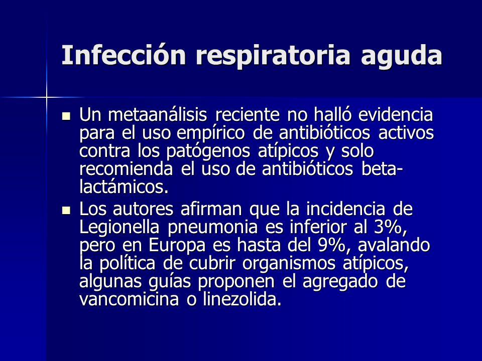 Infección respiratoria aguda Un metaanálisis reciente no halló evidencia para el uso empírico de antibióticos activos contra los patógenos atípicos y