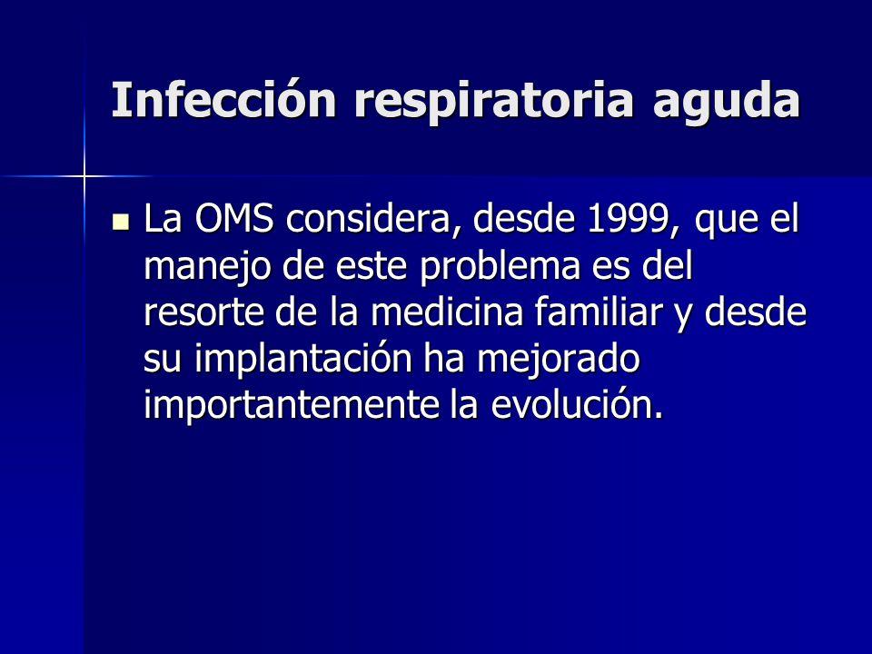 Infección respiratoria aguda La OMS considera, desde 1999, que el manejo de este problema es del resorte de la medicina familiar y desde su implantaci