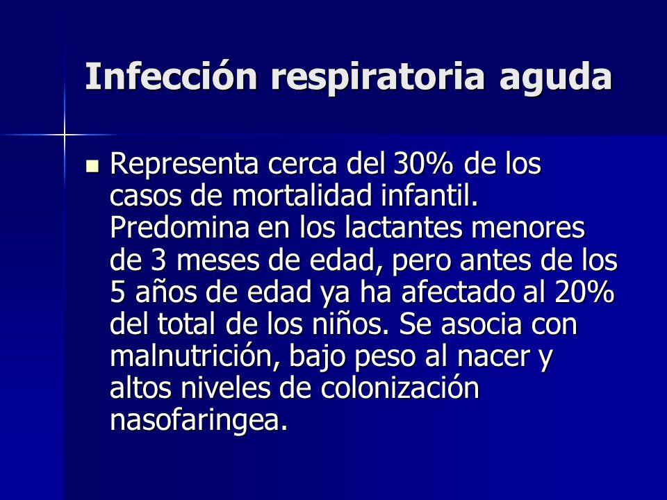 Infección respiratoria aguda Representa cerca del 30% de los casos de mortalidad infantil. Predomina en los lactantes menores de 3 meses de edad, pero