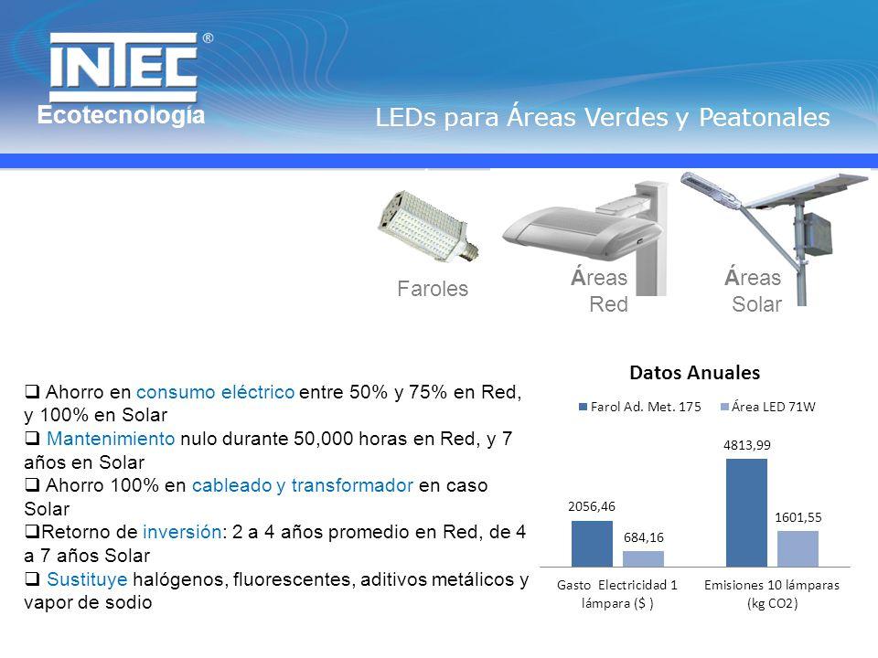 Ecotecnología LEDs para Áreas Verdes y Peatonales Faroles Áreas Solar Áreas Red Ahorro en consumo eléctrico entre 50% y 75% en Red, y 100% en Solar Mantenimiento nulo durante 50,000 horas en Red, y 7 años en Solar Ahorro 100% en cableado y transformador en caso Solar Retorno de inversión: 2 a 4 años promedio en Red, de 4 a 7 años Solar Sustituye halógenos, fluorescentes, aditivos metálicos y vapor de sodio