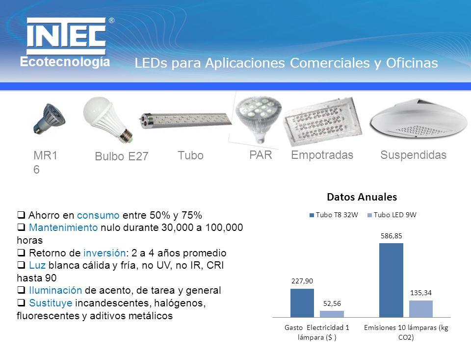 Ecotecnología LEDs para Aplicaciones Comerciales y Oficinas MR1 6 Bulbo E27 PAREmpotradas Tubo Suspendidas Ahorro en consumo entre 50% y 75% Mantenimiento nulo durante 30,000 a 100,000 horas Retorno de inversión: 2 a 4 años promedio Luz blanca cálida y fría, no UV, no IR, CRI hasta 90 Iluminación de acento, de tarea y general Sustituye incandescentes, halógenos, fluorescentes y aditivos metálicos