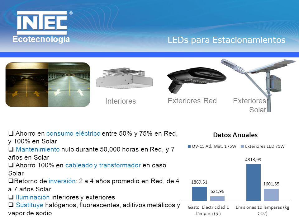 Ecotecnología LEDs para Estacionamientos Interiores Exteriores RedExteriores Solar Ahorro en consumo eléctrico entre 50% y 75% en Red, y 100% en Solar Mantenimiento nulo durante 50,000 horas en Red, y 7 años en Solar Ahorro 100% en cableado y transformador en caso Solar Retorno de inversión: 2 a 4 años promedio en Red, de 4 a 7 años Solar Iluminación interiores y exteriores Sustituye halógenos, fluorescentes, aditivos metálicos y vapor de sodio