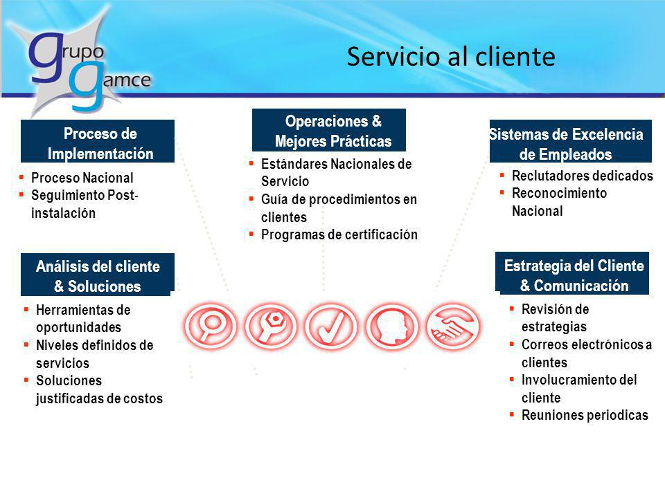 Servicio al cliente Proceso de Implementación Proceso Nacional Seguimiento Post- instalación Herramientas de oportunidades Niveles definidos de servic