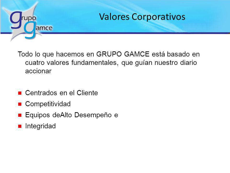 Valores Corporativos Todo lo que hacemos en GRUPO GAMCE está basado en cuatro valores fundamentales, que guían nuestro diario accionar n Centrados en