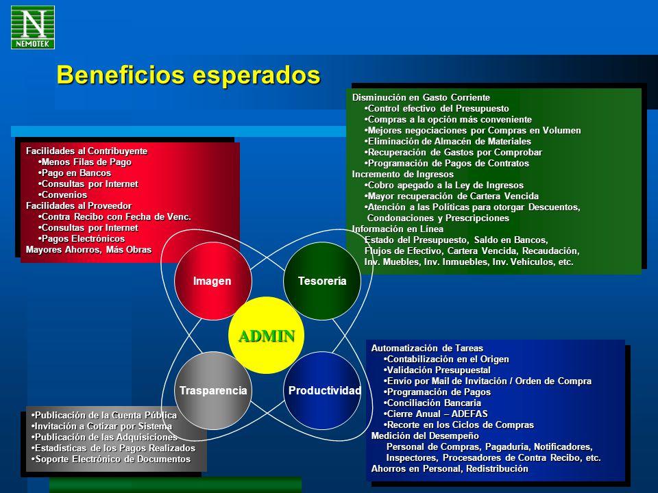 Beneficios esperados Publicación de la Cuenta PúblicaPublicación de la Cuenta Pública Invitación a Cotizar por SistemaInvitación a Cotizar por Sistema