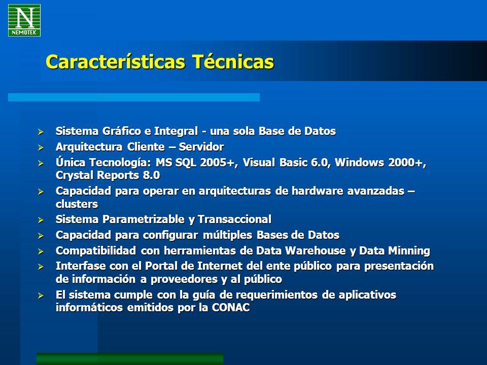 Características Técnicas Sistema Gráfico e Integral - una sola Base de Datos Sistema Gráfico e Integral - una sola Base de Datos Arquitectura Cliente