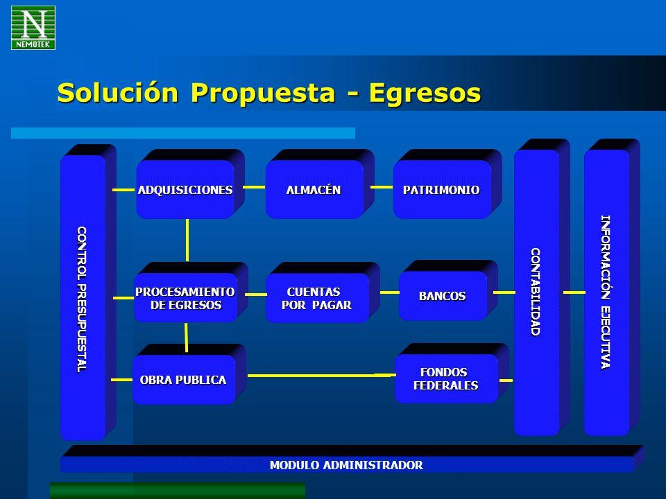 Solución Propuesta - Egresos CONTROL PRESUPUESTAL CONTROL PRESUPUESTAL PROCESAMIENTO DE EGRESOS DE EGRESOS BANCOS CUENTAS POR PAGAR ADQUISICIONES CONTABILIDAD INFORMACIÓN EJECUTIVA ALMACÉN MODULO ADMINISTRADOR OBRA PUBLICA PATRIMONIO FONDOSFEDERALES