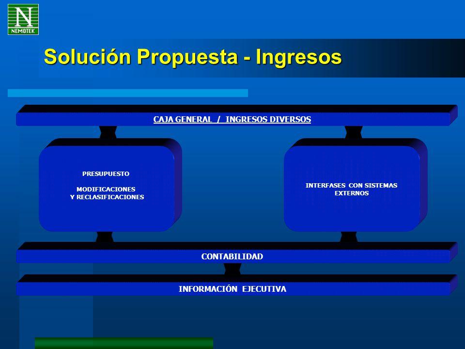 Solución Propuesta - Ingresos CAJA GENERAL / INGRESOS DIVERSOS PRESUPUESTO MODIFICACIONES Y RECLASIFICACIONES INTERFASES CON SISTEMAS EXTERNOS CONTABI