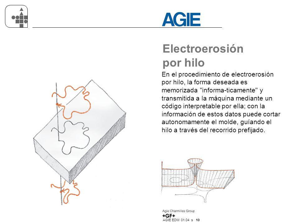 AGIE EDM 01.04 s 10 Electroerosión por hilo En el procedimiento de electroerosión por hilo, la forma deseada es memorizada