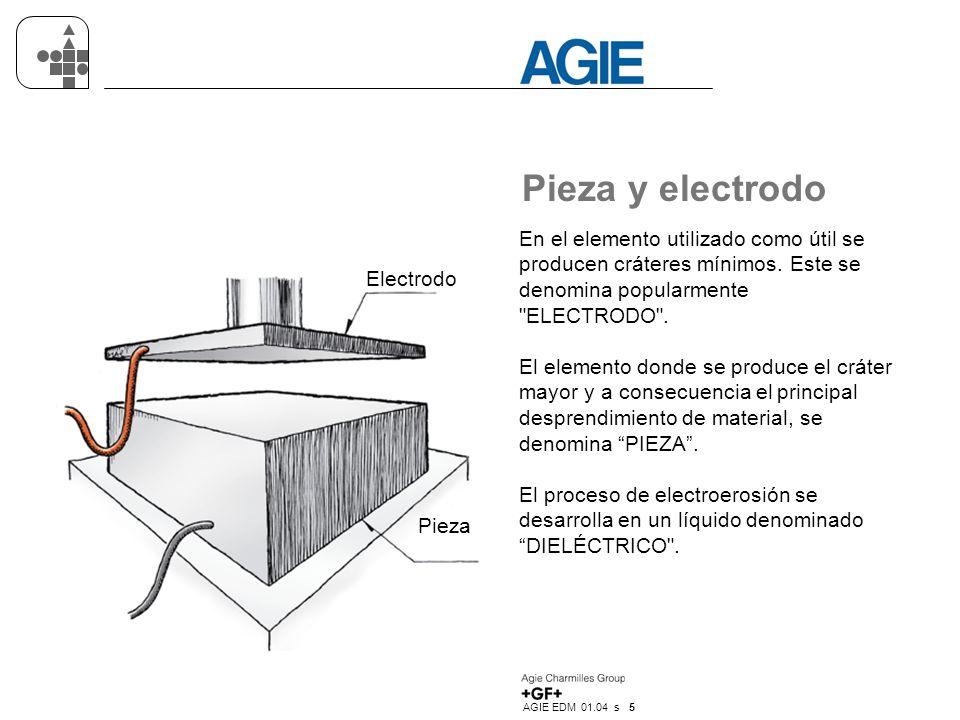 AGIE EDM 01.04 s 5 Pieza y electrodo En el elemento utilizado como útil se producen cráteres mínimos. Este se denomina popularmente