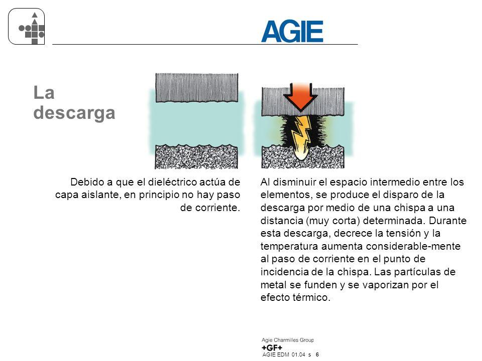 AGIE EDM 01.04 s 6 La descarga Debido a que el dieléctrico actúa de capa aislante, en principio no hay paso de corriente. Al disminuir el espacio inte