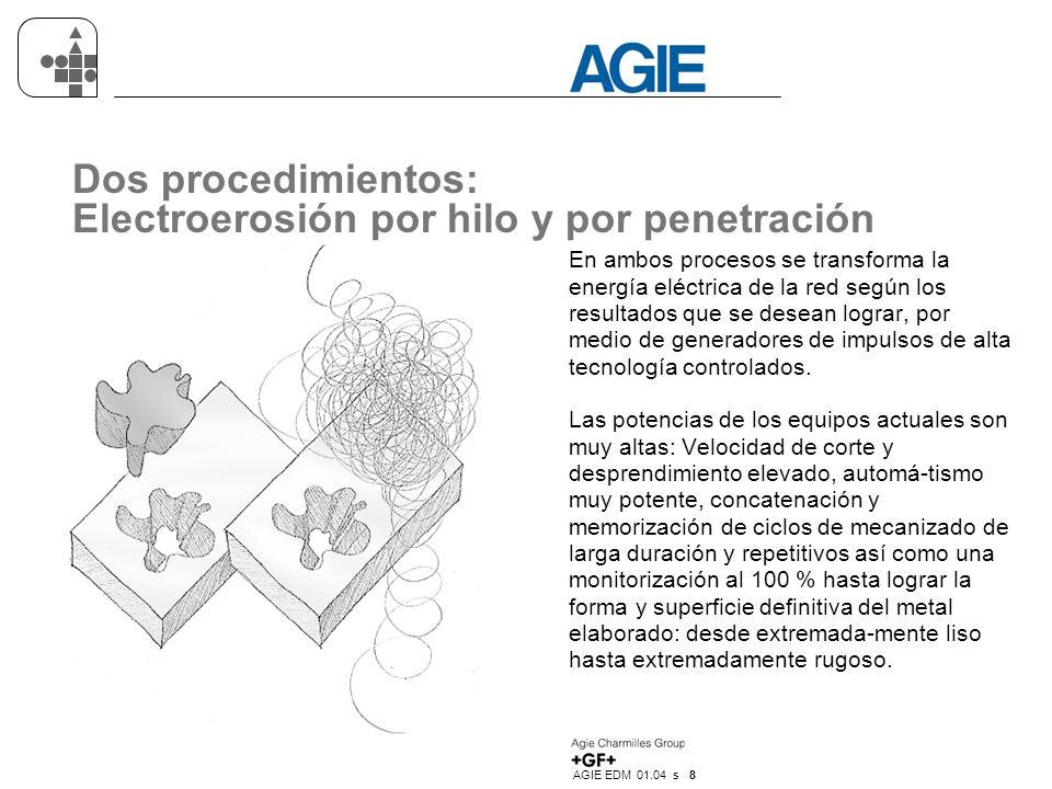 AGIE EDM 01.04 s 8 Dos procedimientos: Electroerosión por hilo y por penetración En ambos procesos se transforma la energía eléctrica de la red según los resultados que se desean lograr, por medio de generadores de impulsos de alta tecnología controlados.