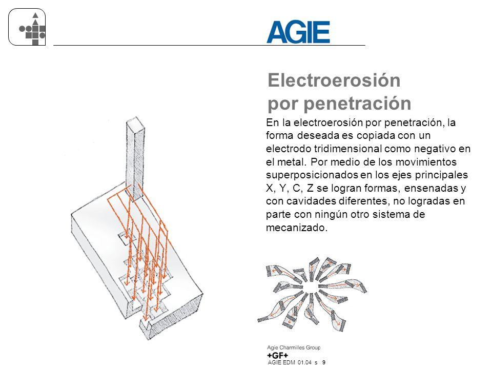 AGIE EDM 01.04 s 9 Electroerosión por penetración En la electroerosión por penetración, la forma deseada es copiada con un electrodo tridimensional como negativo en el metal.