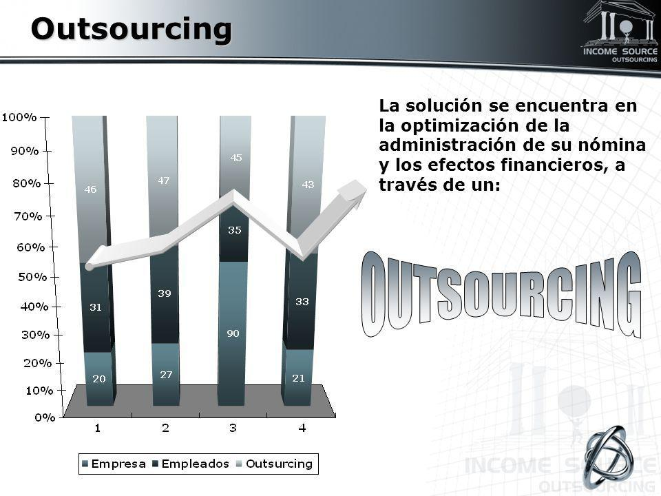 Outsourcing La solución se encuentra en la optimización de la administración de su nómina y los efectos financieros, a través de un:
