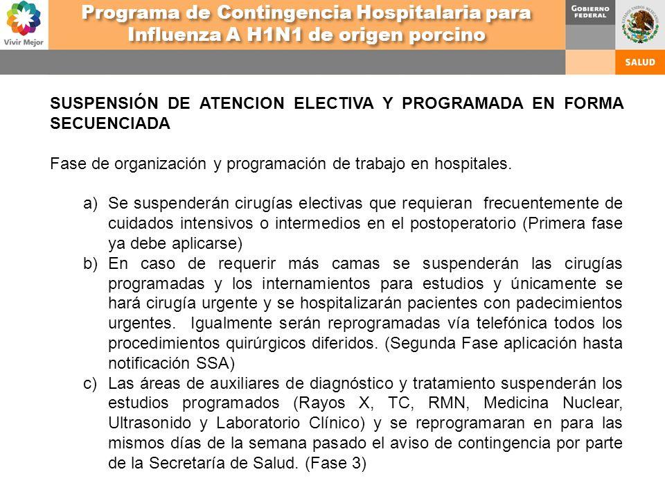 SUSPENSIÓN DE ATENCION ELECTIVA Y PROGRAMADA EN FORMA SECUENCIADA Fase de organización y programación de trabajo en hospitales. a)Se suspenderán cirug