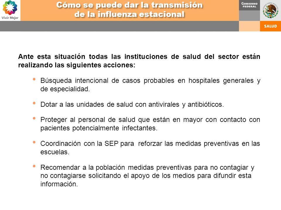 Ante esta situación todas las instituciones de salud del sector están realizando las siguientes acciones: Búsqueda intencional de casos probables en h