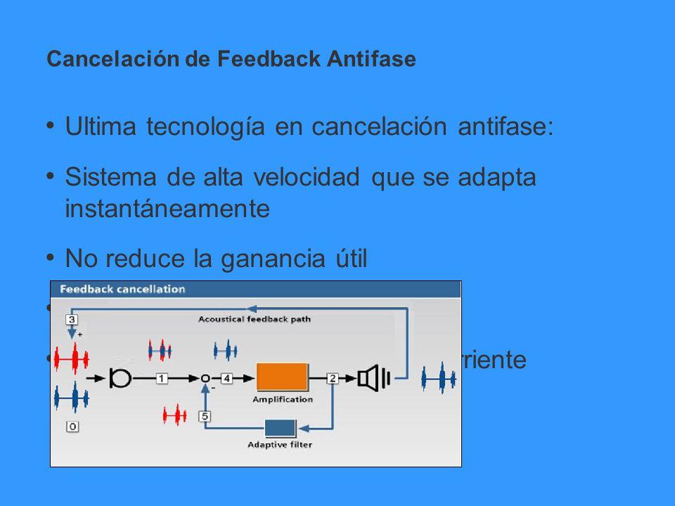 Ultima tecnología en cancelación antifase: Sistema de alta velocidad que se adapta instantáneamente No reduce la ganancia útil No necesita medición in