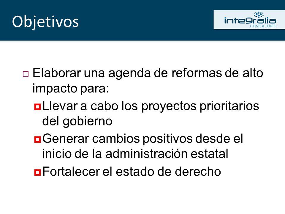 Elaborar una agenda de reformas de alto impacto para: Llevar a cabo los proyectos prioritarios del gobierno Generar cambios positivos desde el inicio de la administración estatal Fortalecer el estado de derecho Objetivos