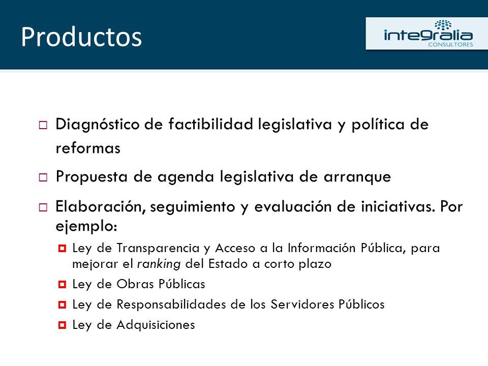 Diagnóstico de factibilidad legislativa y política de reformas Propuesta de agenda legislativa de arranque Elaboración, seguimiento y evaluación de iniciativas.