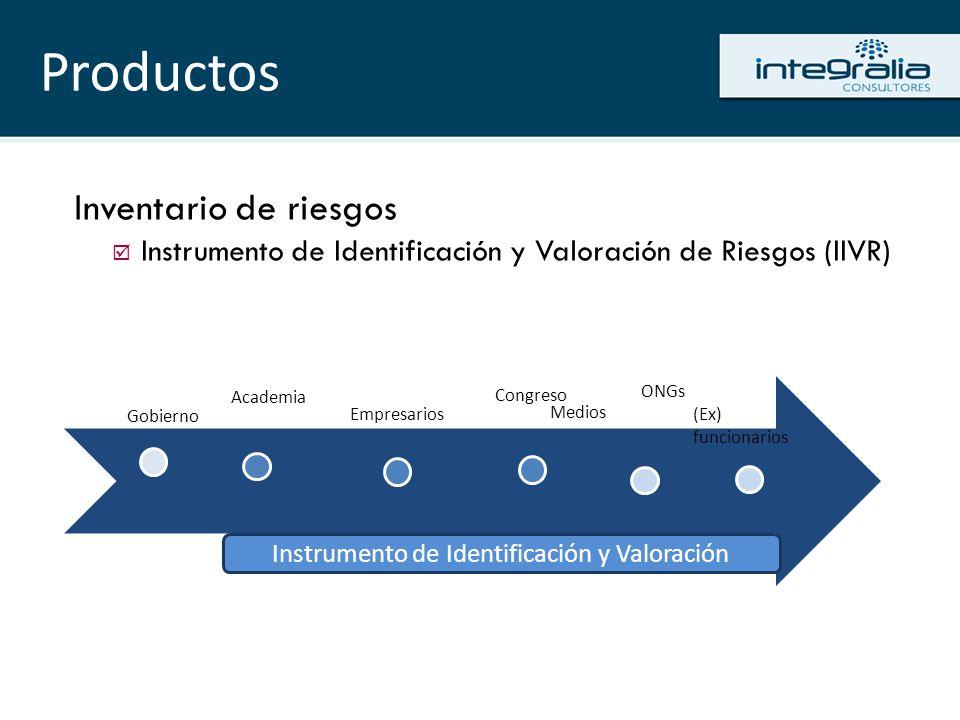 Inventario de riesgos Instrumento de Identificación y Valoración de Riesgos (IIVR) Gobierno Academia Empresarios Congreso Medios (Ex) funcionarios ONGs Instrumento de Identificación y Valoración