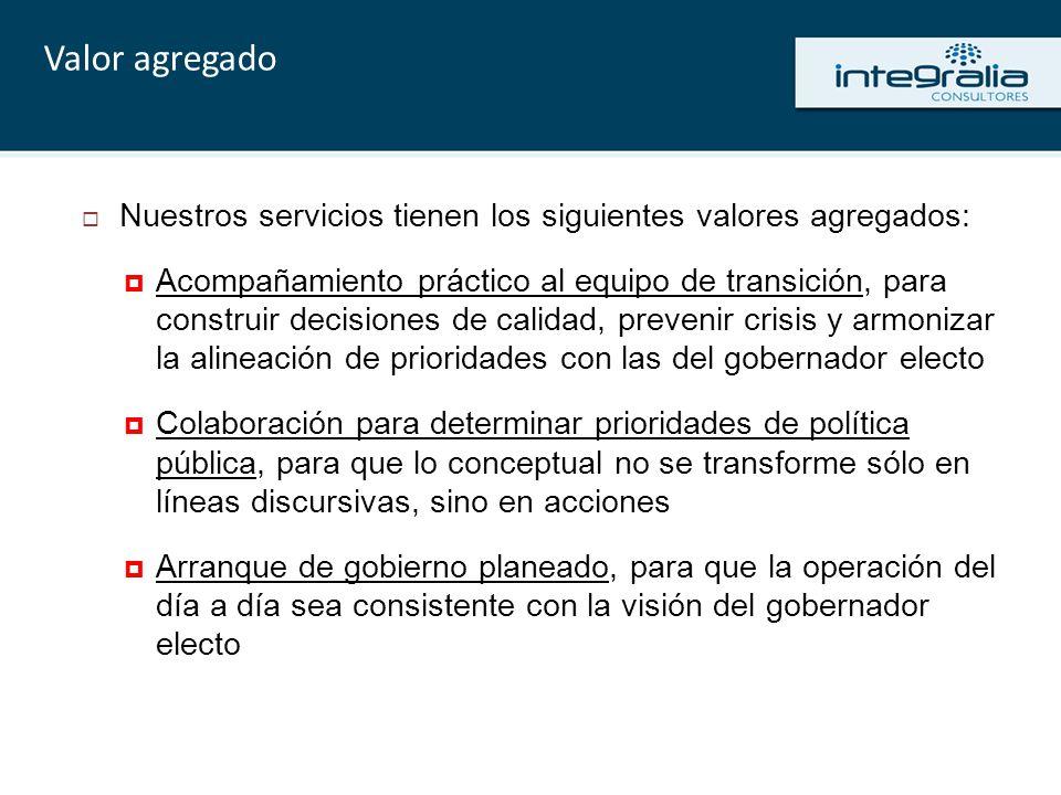 Áreas de consultoría 1.Definición de Visión de Gobierno y apoyo para Plan Estatal de Desarrollo2.