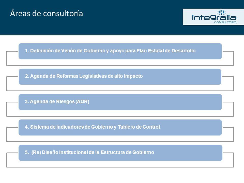 Áreas de consultoría 1. Definición de Visión de Gobierno y apoyo para Plan Estatal de Desarrollo2.