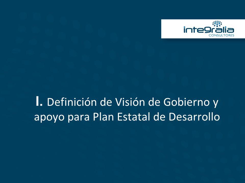 I. Definición de Visión de Gobierno y apoyo para Plan Estatal de Desarrollo
