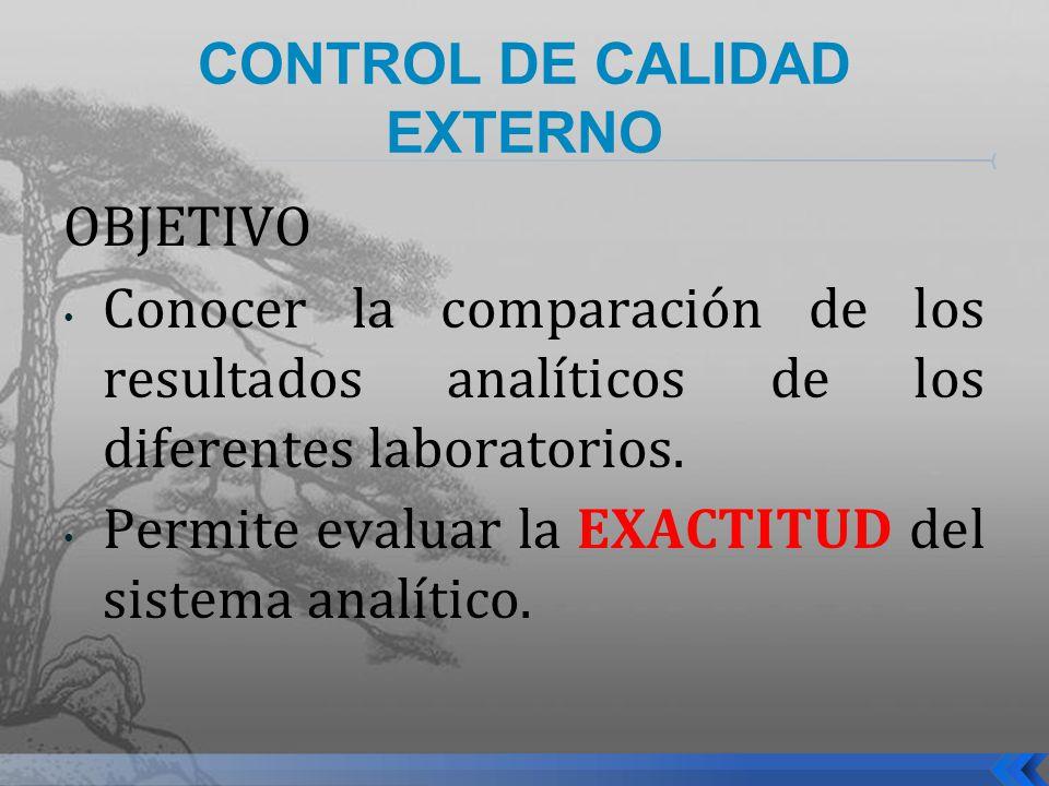 CONTROL DE CALIDAD EXTERNO OBJETIVO Conocer la comparación de los resultados analíticos de los diferentes laboratorios. Permite evaluar la EXACTITUD d