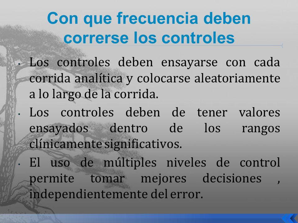 Con que frecuencia deben correrse los controles Los controles deben ensayarse con cada corrida analítica y colocarse aleatoriamente a lo largo de la c