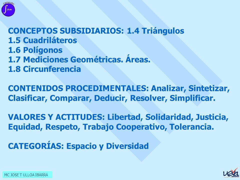 MC JOSE T ULLOA IBARRA CONCEPTOS SUBSIDIARIOS: 1.4 Triángulos 1.5 Cuadriláteros 1.6 Polígonos 1.7 Mediciones Geométricas.