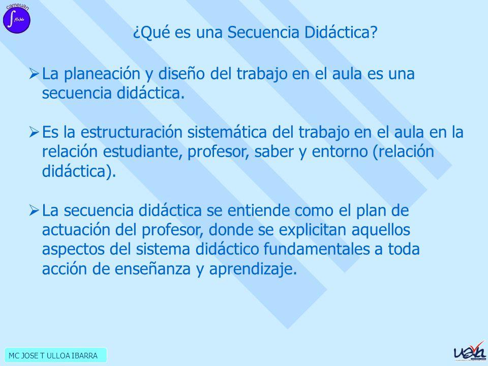 MC JOSE T ULLOA IBARRA ¿Qué es una Secuencia Didáctica.