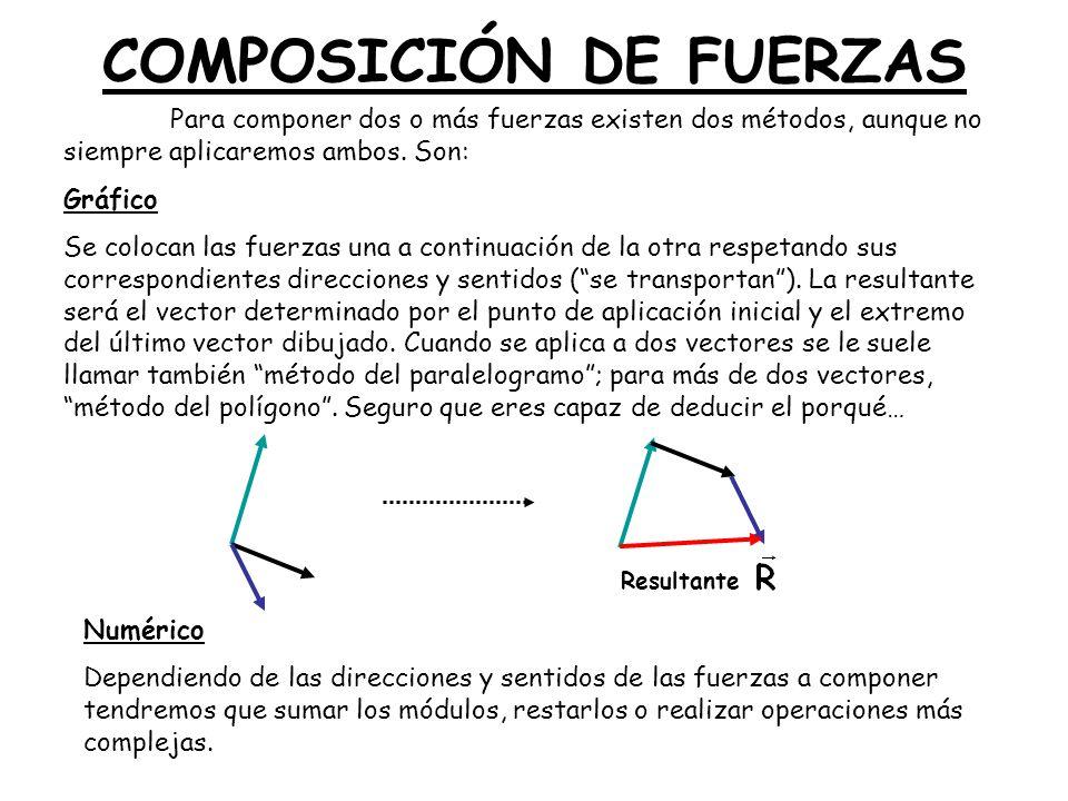 Para componer dos o más fuerzas existen dos métodos, aunque no siempre aplicaremos ambos.