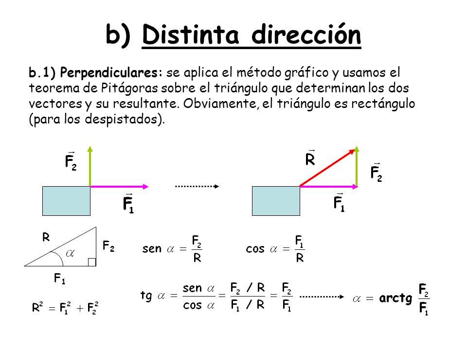 b) Distinta dirección b.1) Perpendiculares: se aplica el método gráfico y usamos el teorema de Pitágoras sobre el triángulo que determinan los dos vectores y su resultante.