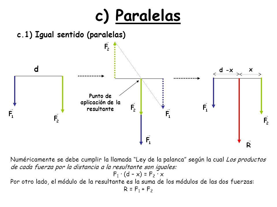 c) Paralelas c.1) Igual sentido (paralelas) d Punto de aplicación de la resultante x d -x Numéricamente se debe cumplir la llamada Ley de la palanca según la cual Los productos de cada fuerza por la distancia a la resultante son iguales: F 1 · (d – x) = F 2 · x Por otro lado, el módulo de la resultante es la suma de los módulos de las dos fuerzas: R = F 1 + F 2