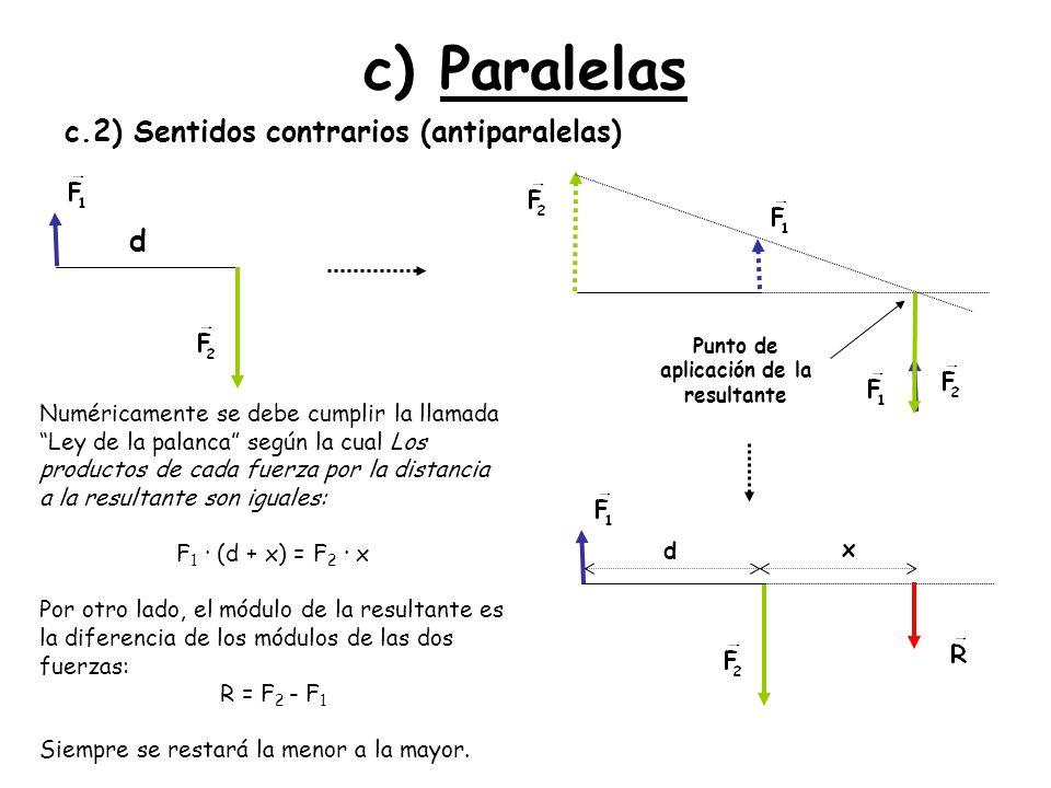 c) Paralelas c.2) Sentidos contrarios (antiparalelas) d Punto de aplicación de la resultante Numéricamente se debe cumplir la llamada Ley de la palanca según la cual Los productos de cada fuerza por la distancia a la resultante son iguales: F 1 · (d + x) = F 2 · x Por otro lado, el módulo de la resultante es la diferencia de los módulos de las dos fuerzas: R = F 2 - F 1 Siempre se restará la menor a la mayor.