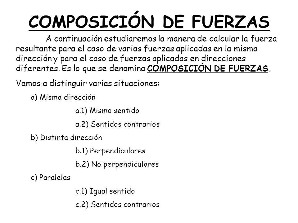 COMPOSICIÓN DE FUERZAS A continuación estudiaremos la manera de calcular la fuerza resultante para el caso de varias fuerzas aplicadas en la misma dirección y para el caso de fuerzas aplicadas en direcciones diferentes.