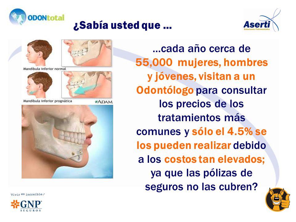 ...cada año cerca de 55,000 mujeres, hombres y jóvenes, visitan a un Odontólogo para consultar los precios de los tratamientos más comunes y sólo el 4